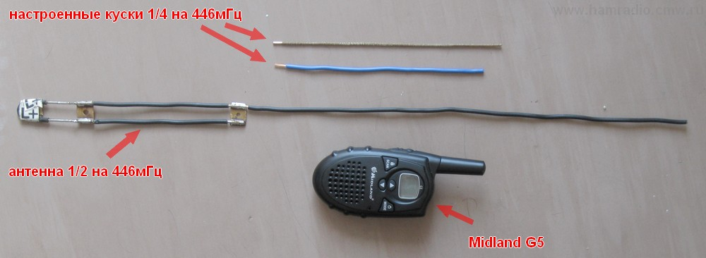 Как сделать радио антенну на автомобиль