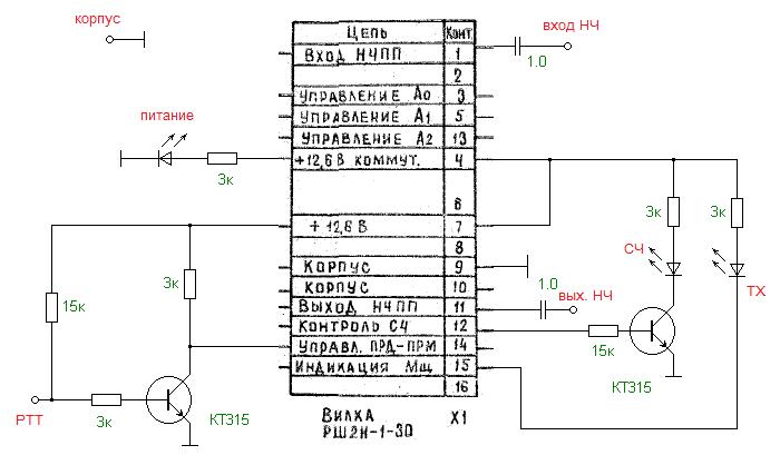 Схема подключения индикаторов